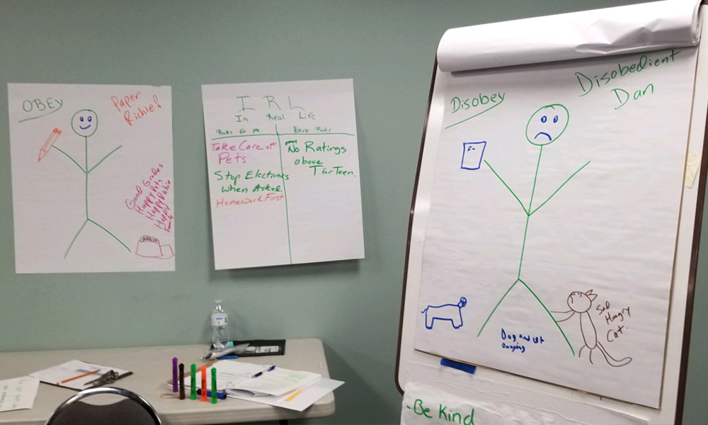 Youth session flip charts related to boundaries and protective factors