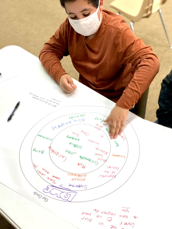 Youth participant explaining the details in the family's circle